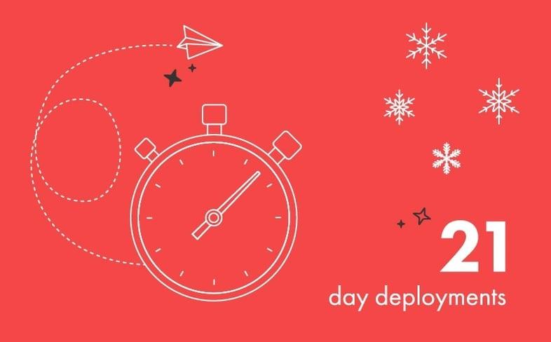 01-21-day-deployments.jpg