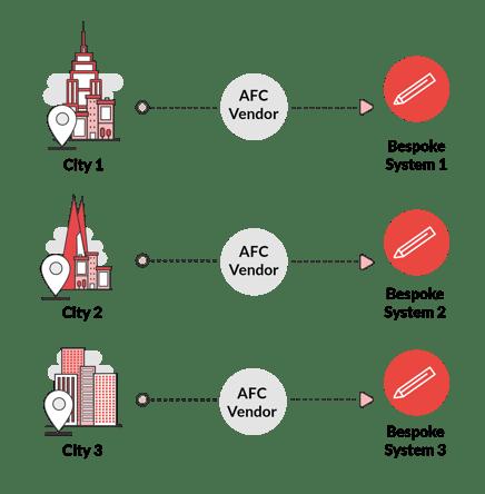Bespoke-system-diagram-1-01 (1)