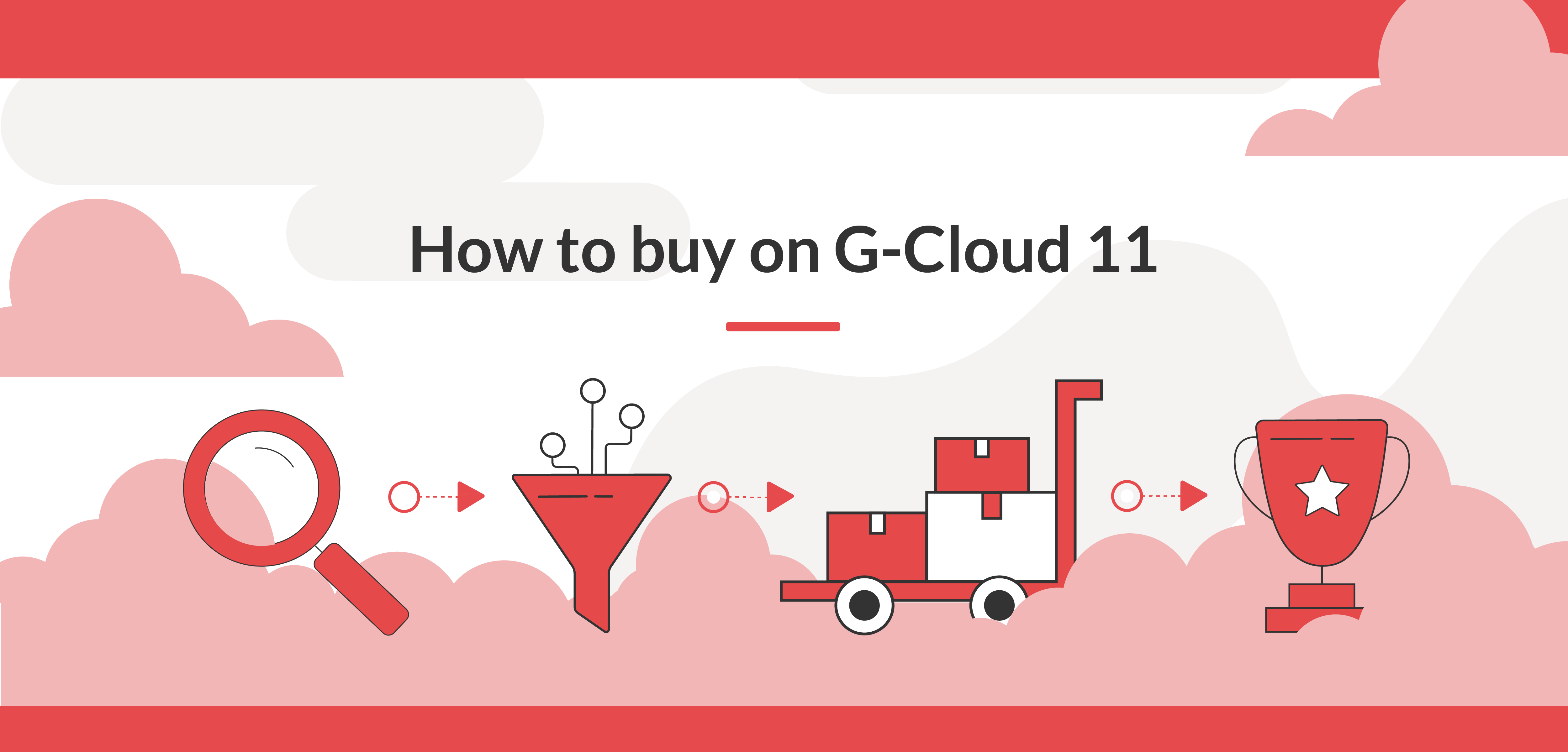 Masabi_how_to_buy_on_GCloud11_blog