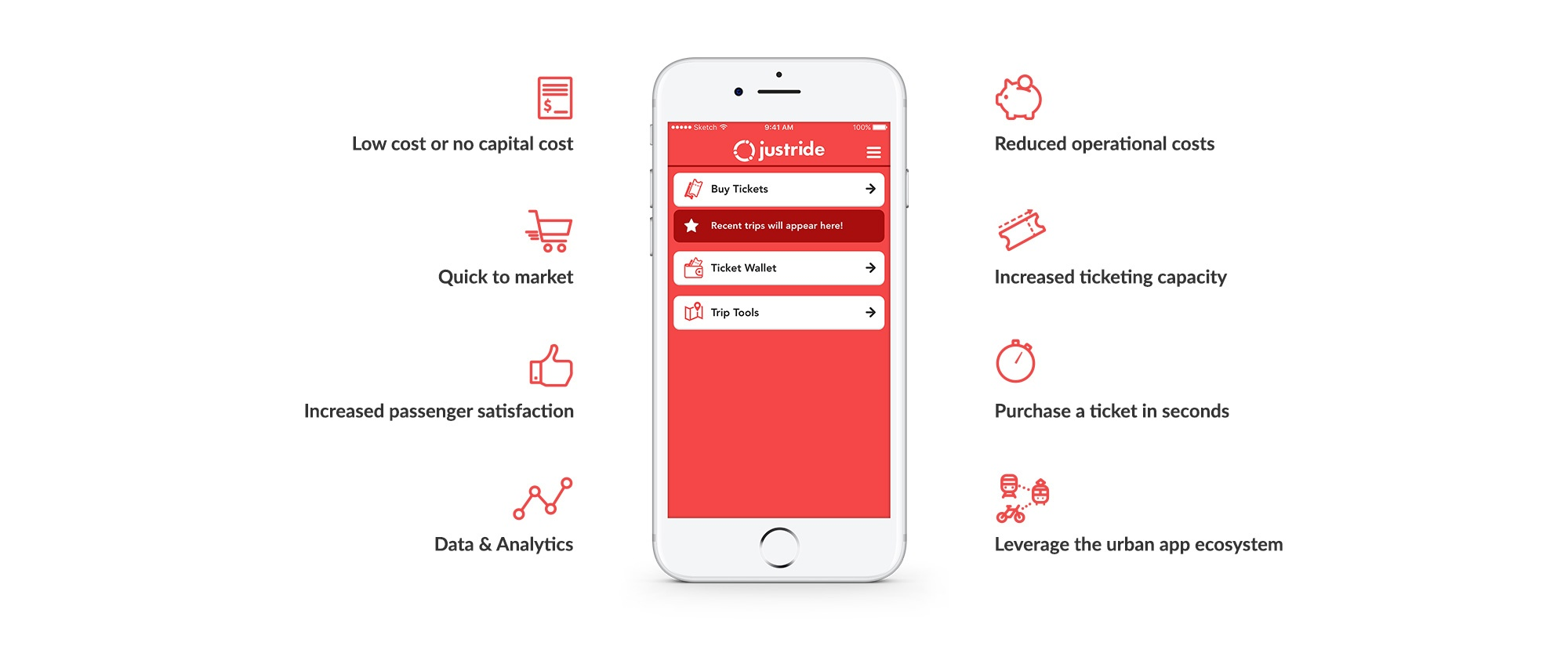 justride-app-benefits.jpg
